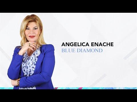 Il compromesso con il tuo successo con Angelica Enache
