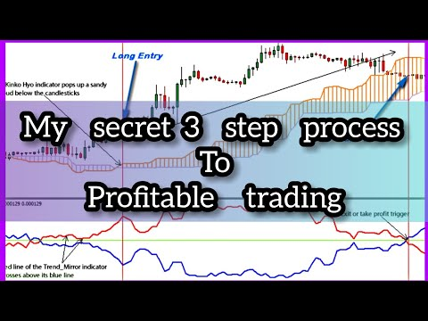 Exchanges how to make money