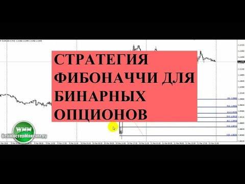 Лучший технический анализ бинарных опционов