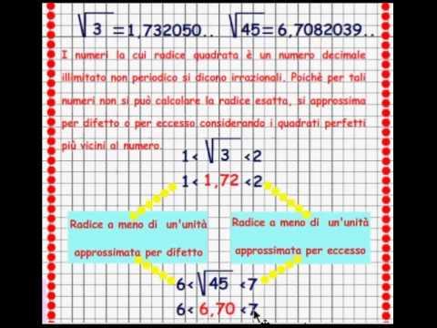 Approssimazione di radice quadrata all'unità