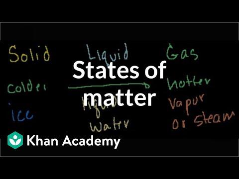 States of matter (video) | Khan Academy