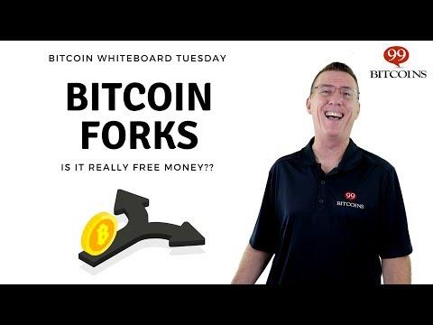 Bitcoin preț la myr