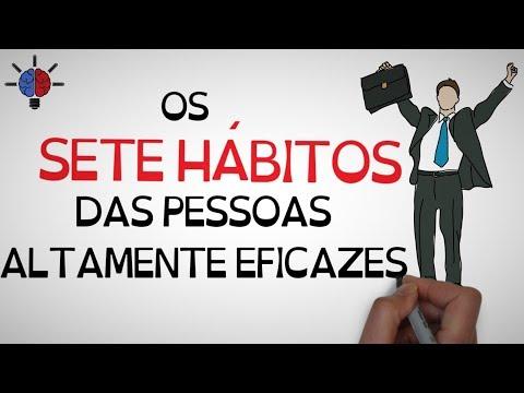 SEJA UMA PESSOA MELHOR | Livro Os 7 hábitos das pessoas altamente eficazes