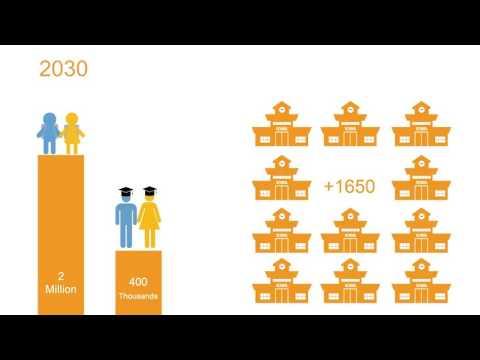 Palestine 2030 - Arabic