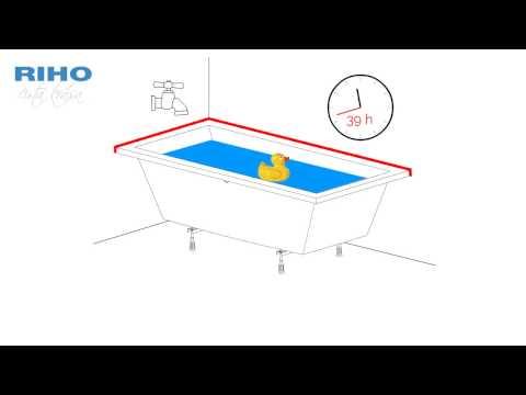 Акриловая ванна Riho Neo 150*150 (комплект)