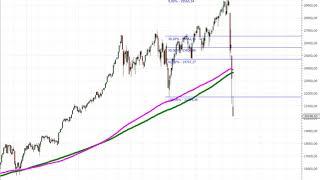 Tesla Trading-Idee – 100% Gewinn!