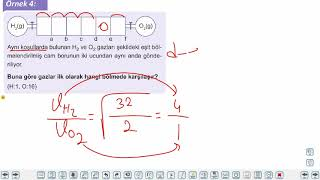 Eğitim Vadisi 11.Sınıf Kimya 9.Föy Gazlarda Kinetik Teori Konu Anlatım Videoları