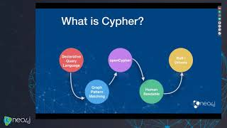 Intro to Cypher