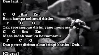 Dear God Versi Indonesia Chord Lirik