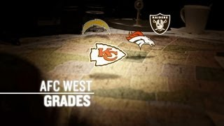 2012 NFL Draft Grades and Analysis: AFC West Edition thumbnail