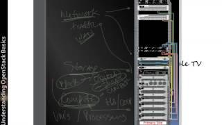 What the heck is OpenStack?  Understanding OpenStack Basics
