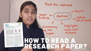 How To Read A Research Paper ?