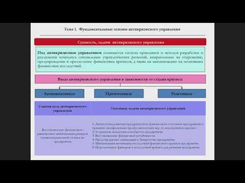 Основы Антикризисного управления. Сrisis management
