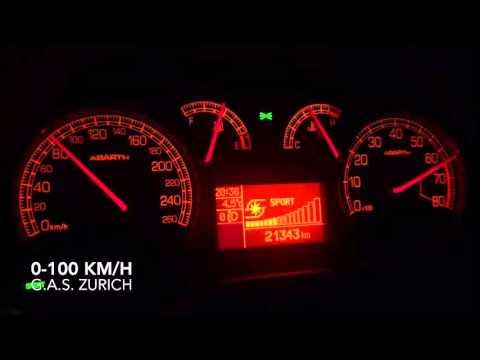 Welche das Motorenbenzin stattfindet