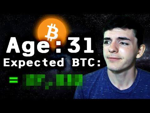 Bitcoin exchange svetainės