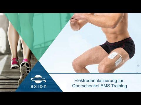 Quadriceps im EMS- Training: Beispiel für Elektrodenplatzierung