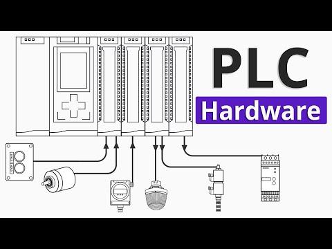 Introducción hardware PLC