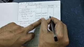 Comparative Balance sheet.. Financial statements analysis