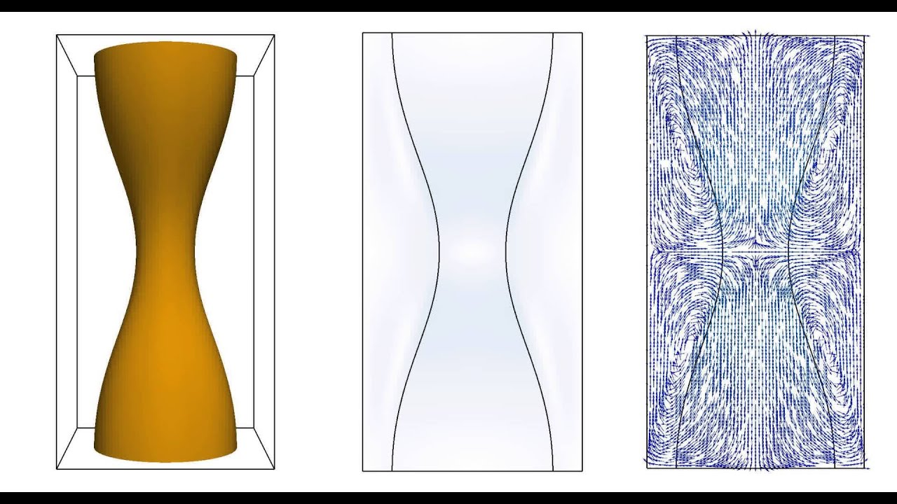 Three dimensional direct numerical simulation of a liquid thread pinch-off.