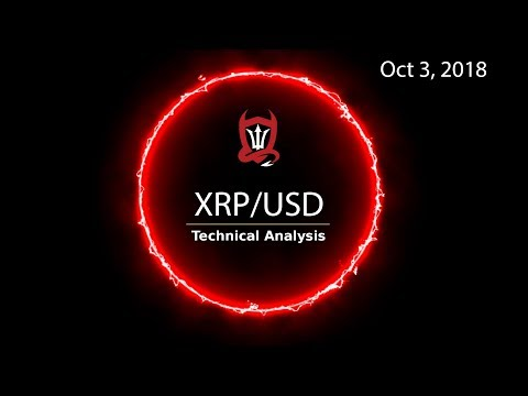 Ripple Technical Analysis (XRP/USD) : Don't Let the Hopium Blur your Vision  [10.03.2018] (видео)