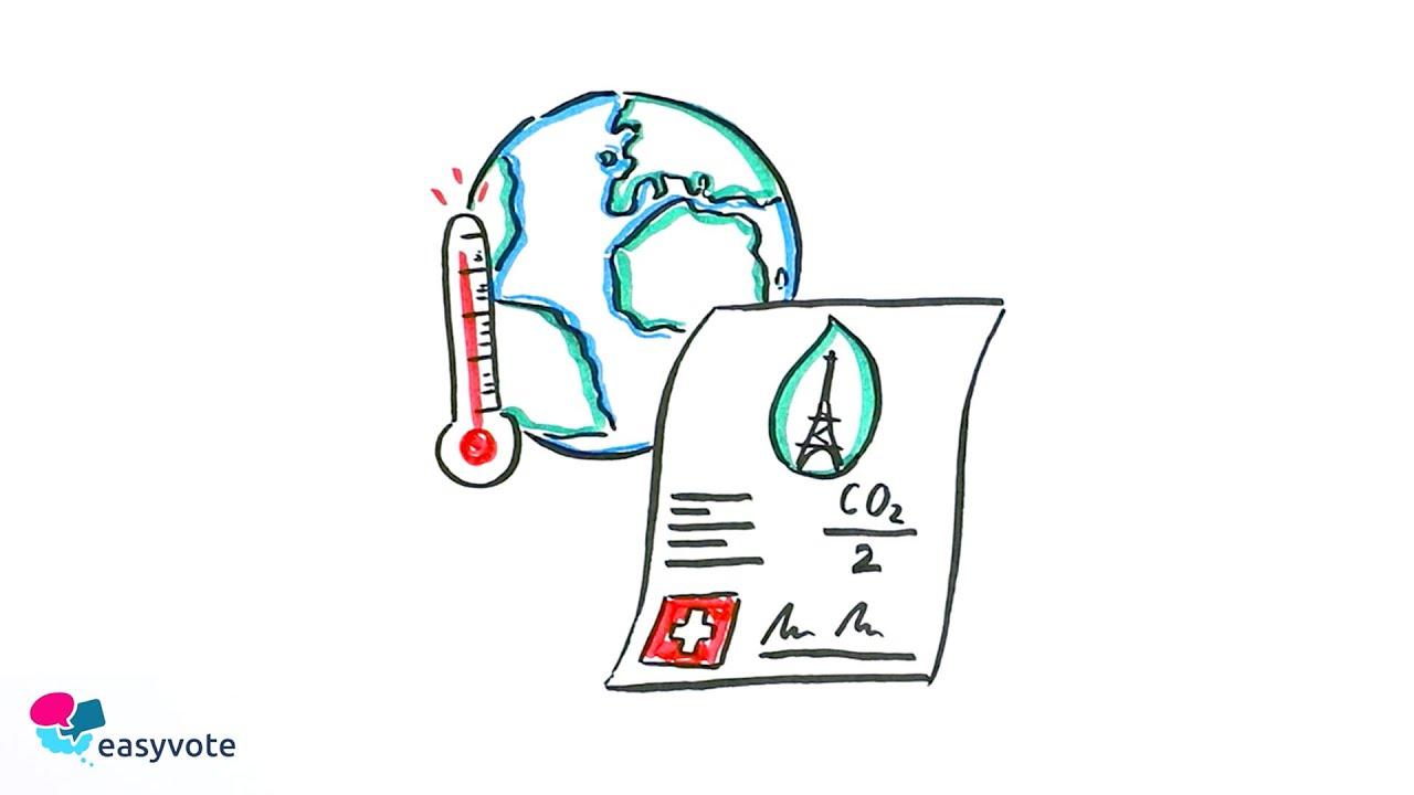 Loi sur le CO2