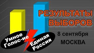 РЕЗУЛЬТАТЫ Выборов в Мосгордуму | Единая Россия или Умное Голосование? Кто Выиграл Выборы? ИТОГИ