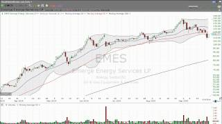 9/24/2014 - Bears on Emerge Energy Services (EMES)?  - Stock Market Mentor by Dan Fitzpatrick