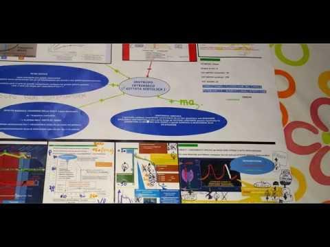 Ipertensione storia medica Trattamento