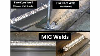 Whats The Best Welder For Metal Art And Sculptures? - Everything You Need To Know