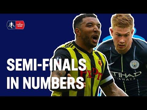 44 Shots, 6 Goals & 123 Clearances! | Semi-Finals in Numbers | Emirates FA Cup 18/19