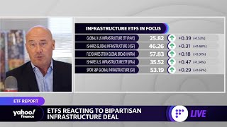 ETFs to watch at amid bipartisan infrastructure deal