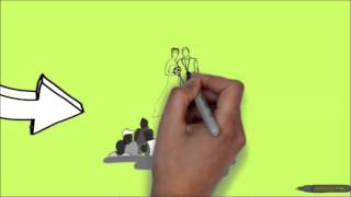 How To Create Whiteboard Animation Videos[NO SKILL REQUIRED]