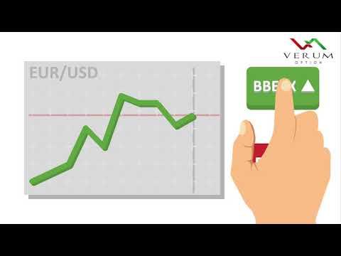 Стратегия 2 сигнала для бинарных опционов