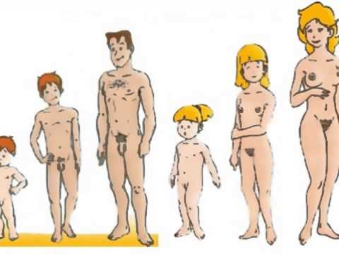 Como descamar a psoríase em crianças