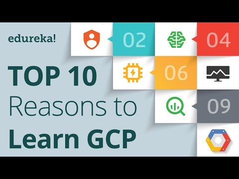Top 10 Reasons to Learn Google Cloud Platform | Google Cloud Architect Training | Edureka