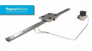 ANIMATION: GV3 Lubrication and Run Dry