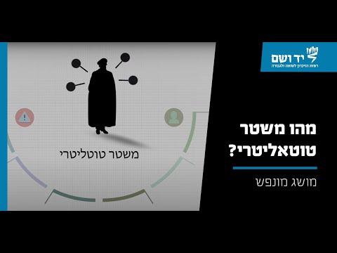 מושג בתולדות השואה: משטר טוטליטרי