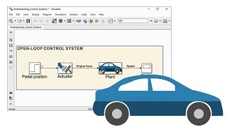 Understanding Control Systems, Part 4: Simulating Disturbance Rejection in Simulink