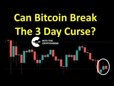 Timpul de depozit de la yobit bitcoin