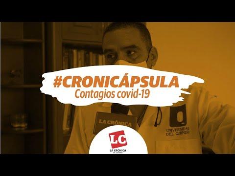 #Cronicápsula: Contagios Covid-19