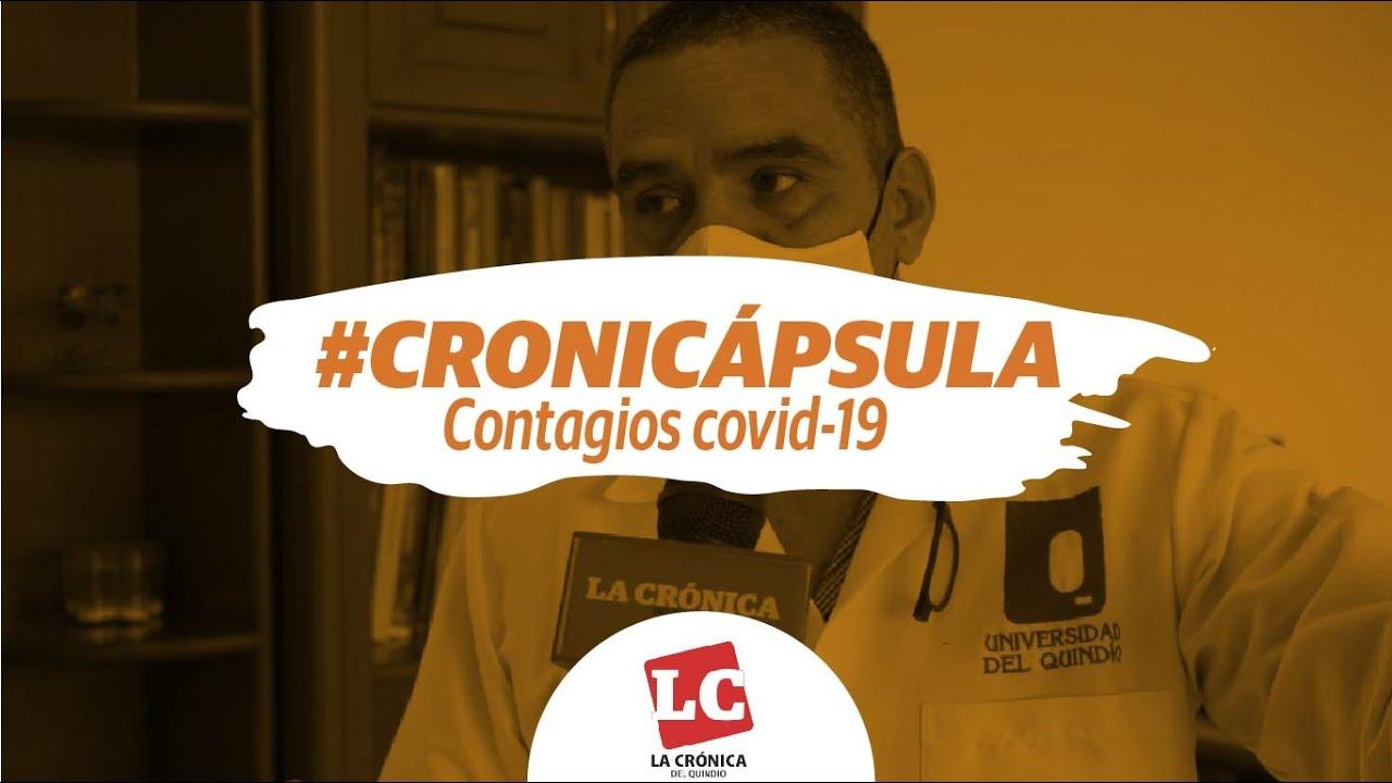 Contagios Covid-19