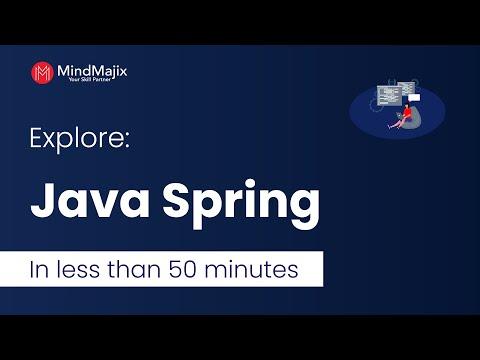Java Spring Tutorial | Explore Java Spring In An Hour [ Java ...