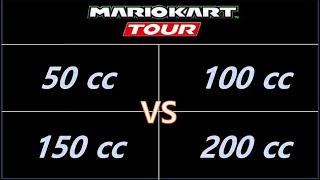 《Mario Kart Tour》 50cc vs 100cc vs 150cc vs 200cc Comparison