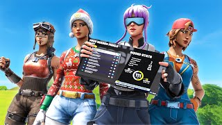 We Won Heat 3 Of The Fortnite Champion Series Finals | Bugha