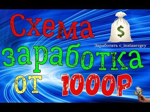 готовая схема заработка в интернете от 1000 рублей в день (Кворк) без вложений