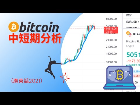 Bitcoin medve