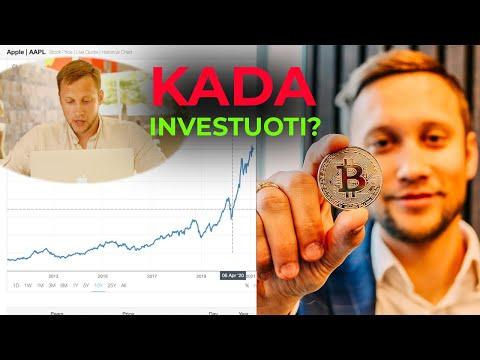 Bitcoin ateities sandorių rinkoje