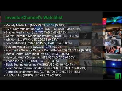 InvestorChannel's Media Watchlist Update for Tuesday, April, 20, 2021, 16:00 EST