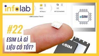 [InfoLab#22] Tìm hiểu về công nghệ eSIM - Hữu dụng hay vô ích?