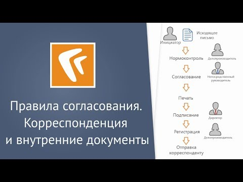 Правила согласования. Корреспонденция и внутренние документы (десктоп-клиент)